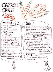 5 carrot-cake